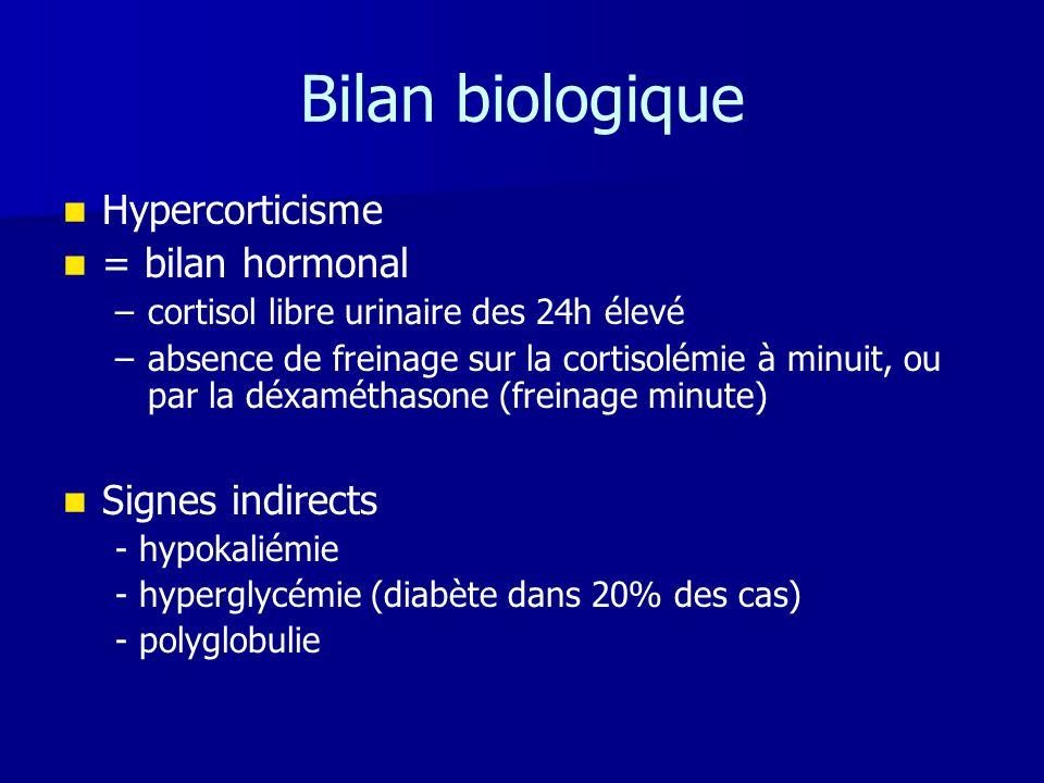 Bilan biologique   Hypercorticisme   = bilan hormonal – –cortisol libre urinaire des 24h élevé – –absence de freinage sur la cortisolémie à minuit