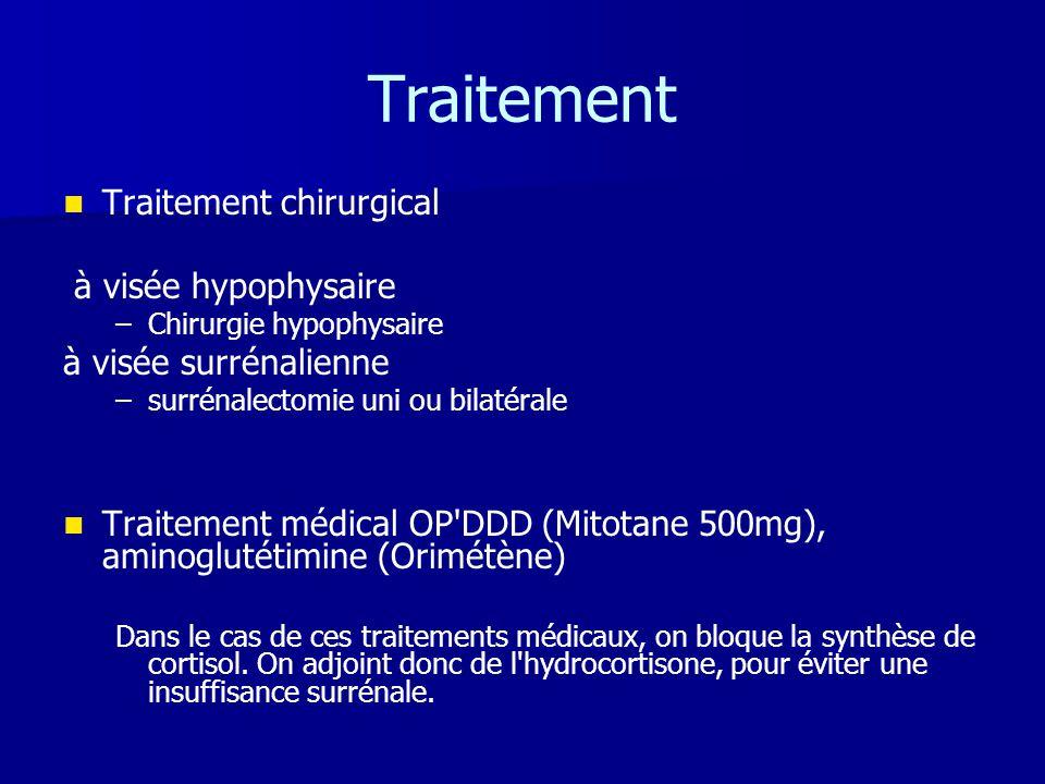 Traitement   Traitement chirurgical à visée hypophysaire – –Chirurgie hypophysaire à visée surrénalienne – –surrénalectomie uni ou bilatérale   Tr
