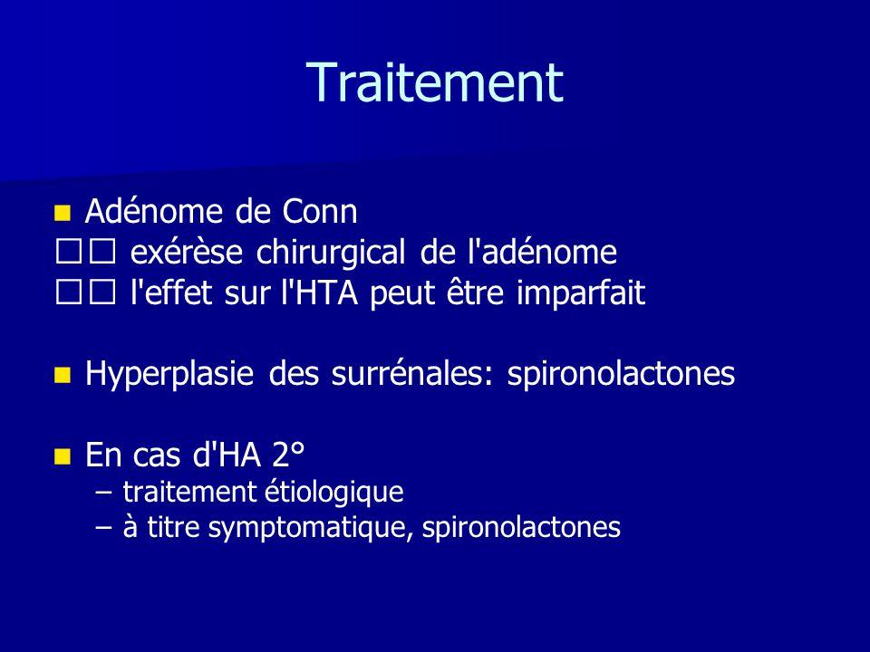 Traitement   Adénome de Conn exérèse chirurgical de l'adénome l'effet sur l'HTA peut être imparfait   Hyperplasie des surrénales: spironolactones