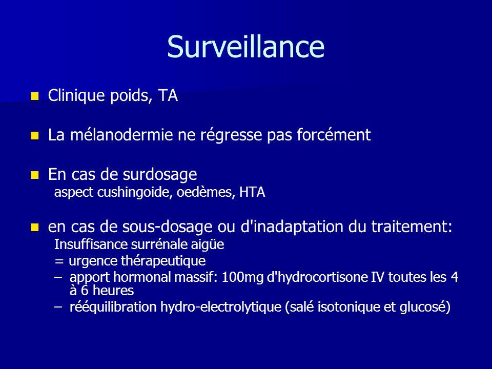 Surveillance   Clinique poids, TA   La mélanodermie ne régresse pas forcément   En cas de surdosage aspect cushingoide, oedèmes, HTA   en cas