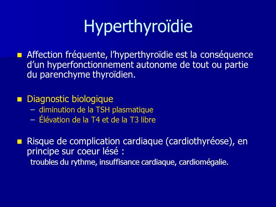 Les autres étiologies d hyperthyroïdies   Saturations iodées – –traitements médicamenteux (Cordarone), produits de contraste – –l iode total est augmenté ainsi que l iodurie des 24h – –il faut parfois plus d un an pour éliminer l iode – –le traitement peut utiliser les antithyroïdiens de synthèse, les corticoïdes, voire la thyroïdectomie   Thyréotoxicose factice – –par consommation (clandestine) d'hormones thyroïdiennes, notamment pour régime – –la scintigraphie montre une hypofixation – –la thyroglobuline est nulle   Causes rares – –Autres Thyroïdite auto-immunes – –Sécrétion inappropriée de TSH par adénome hypophysaire thyréotrope – –mutations activatrices du récepteur de TSH