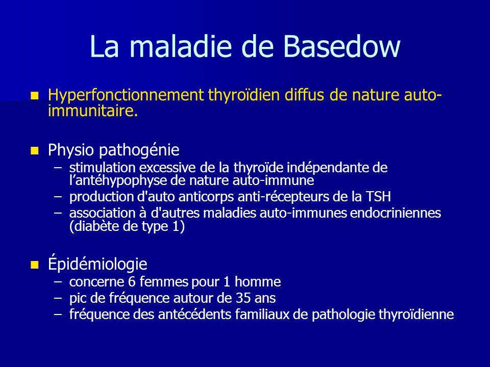 Régulation hormonale TSH ↗ T4 et T3 ↘ Hypophyse Thyroïde