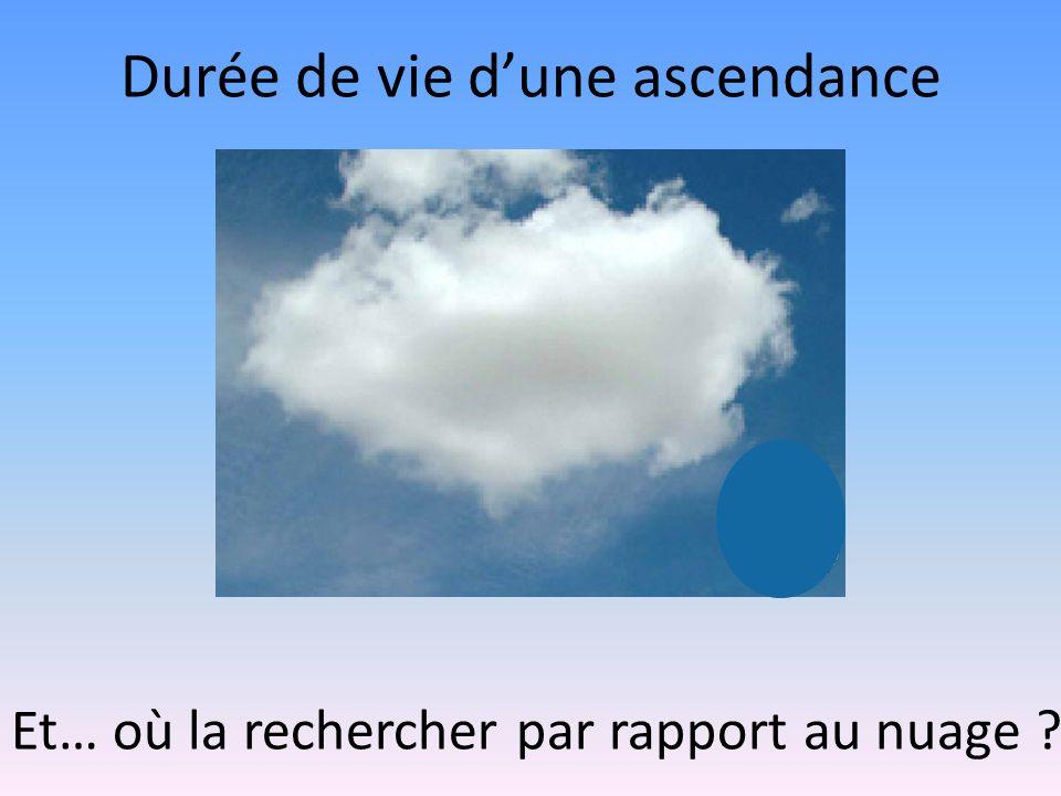 Durée de vie d'une ascendance Et… où la rechercher par rapport au nuage ?