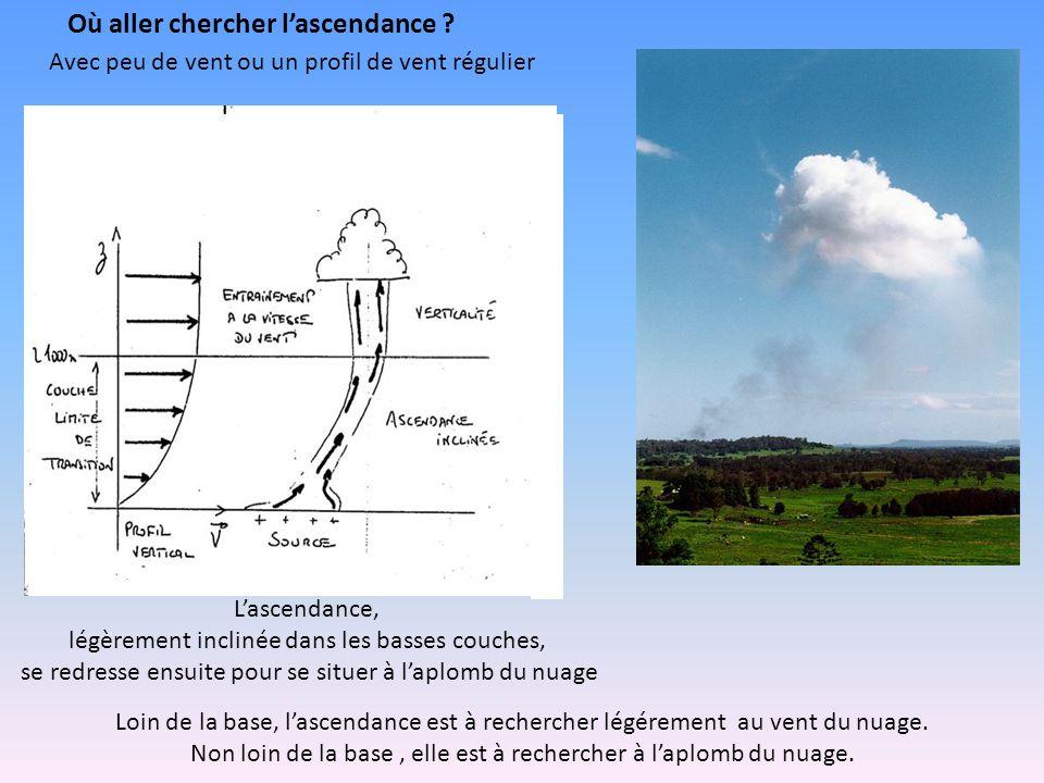 Où aller chercher l'ascendance ? Loin de la base, l'ascendance est à rechercher légérement au vent du nuage. Non loin de la base, elle est à recherche