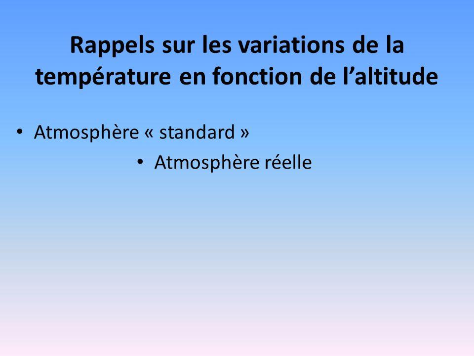 Rappels sur les variations de la température en fonction de l'altitude • Atmosphère « standard » • Atmosphère réelle