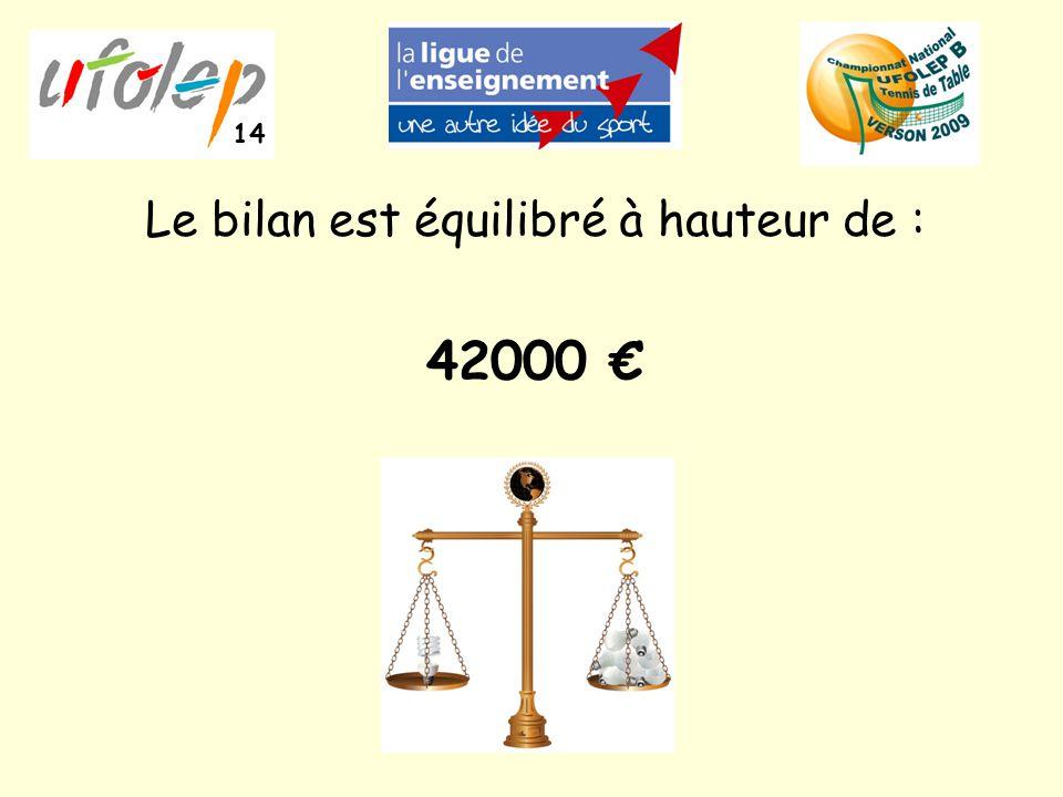 Le bilan est équilibré à hauteur de : 42000 € 14