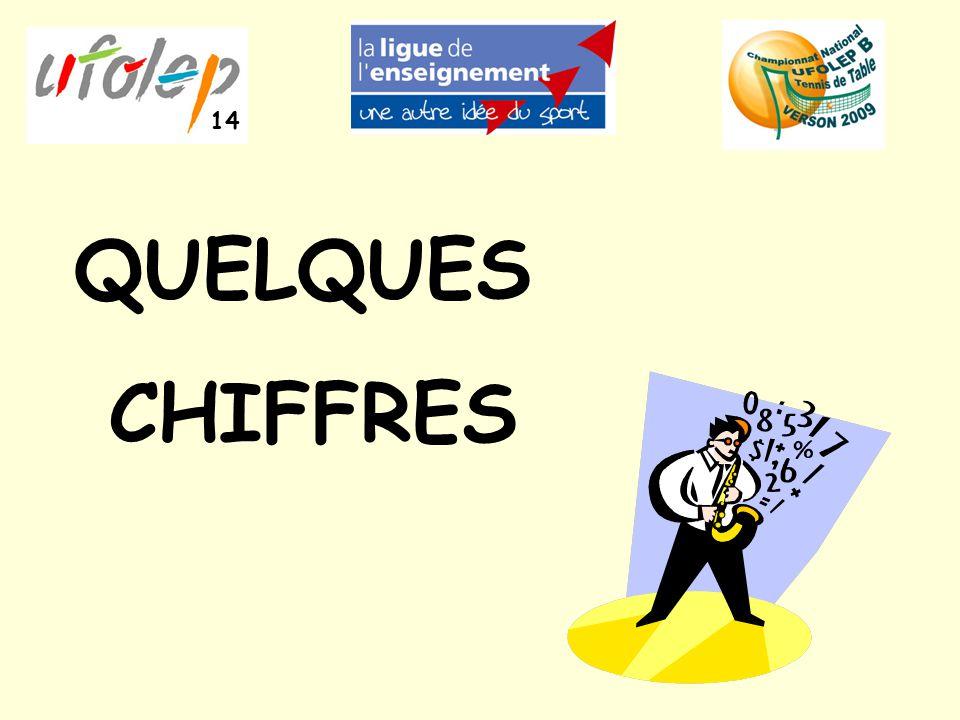 QUELQUES CHIFFRES 14