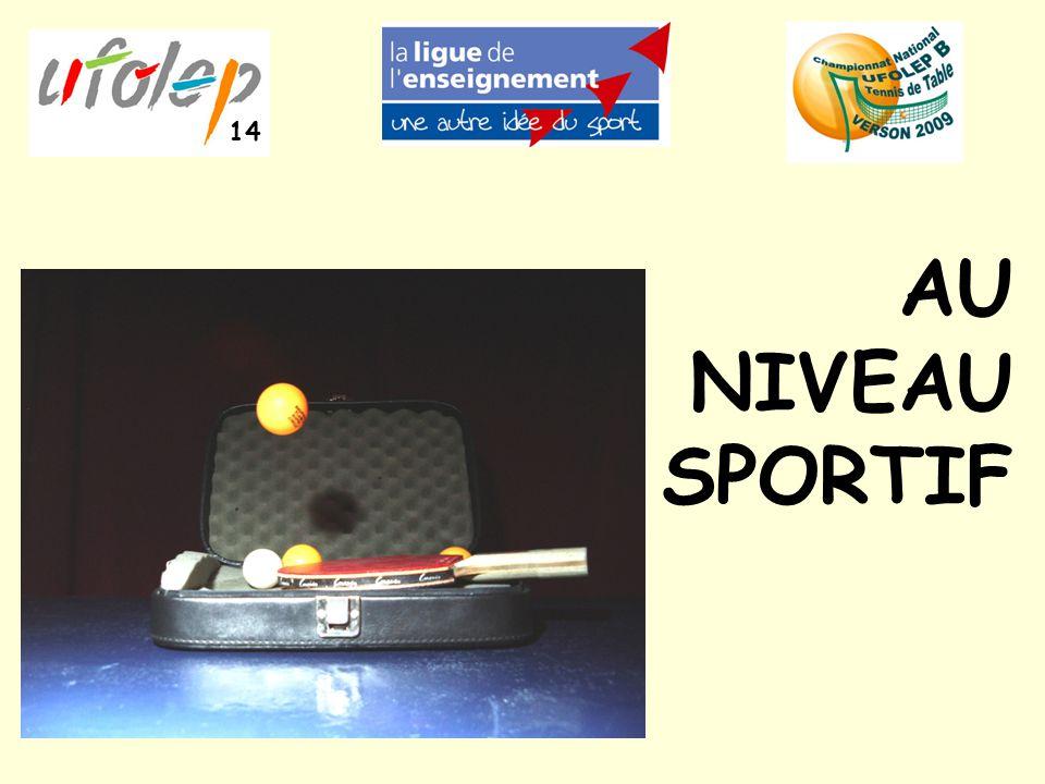 AU NIVEAU SPORTIF 3300 Participants 2266 Inscrits en individuel 779 Inscrits en coupe Nationale 336 Tables de compétition