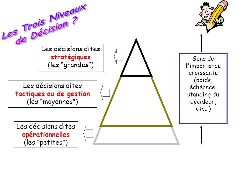 """Les décisions dites stratégiques (les """"grandes"""") Les décisions dites tactiques ou de gestion (les """"moyennes"""") Les décisions dites opérationnelles (les"""