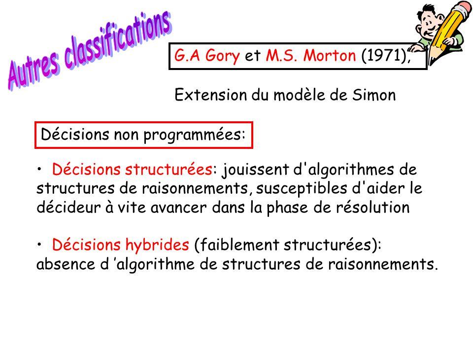 G.A Gory et M.S. Morton (1971), • Décisions structurées: jouissent d'algorithmes de structures de raisonnements, susceptibles d'aider le décideur à vi