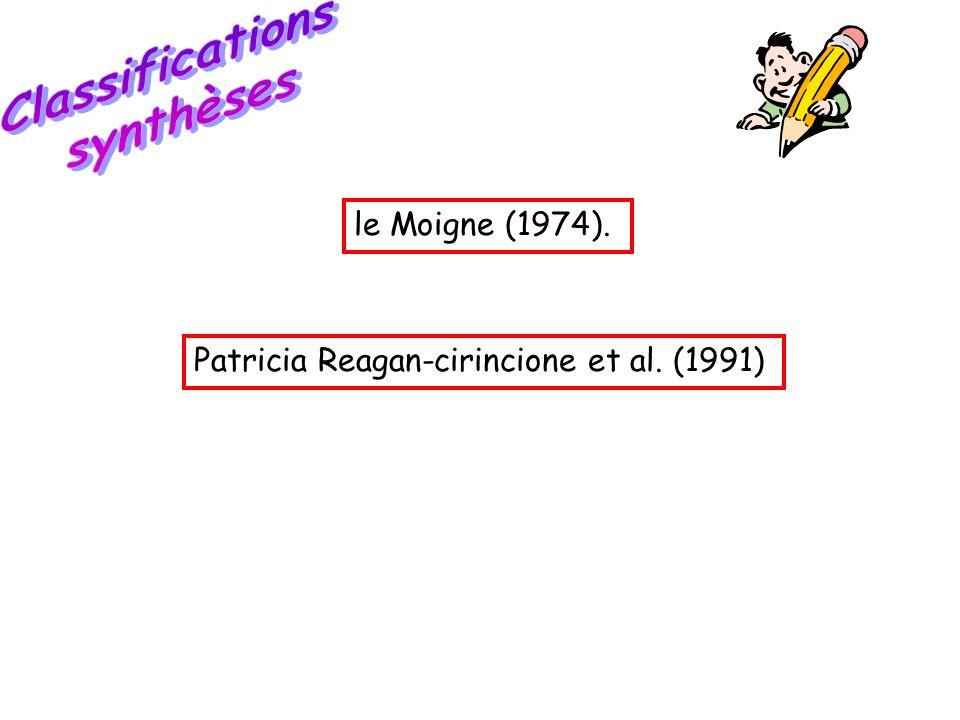 le Moigne (1974). Patricia Reagan-cirincione et al. (1991)