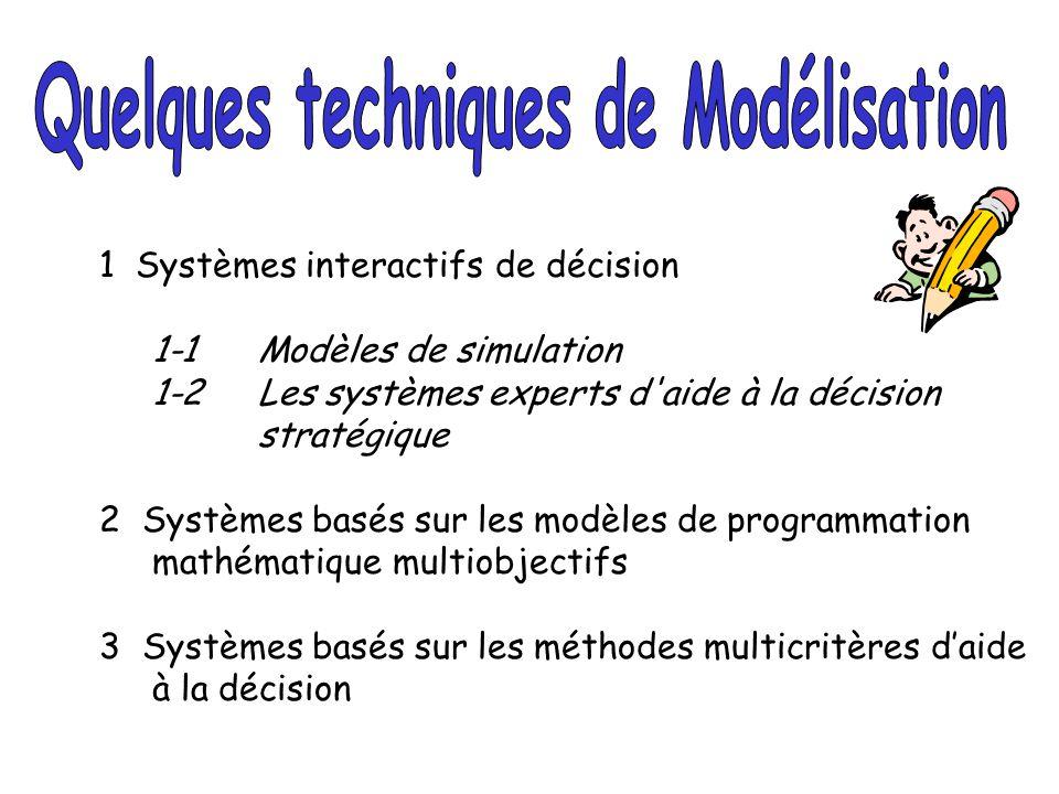 1 Systèmes interactifs de décision 1-1 Modèles de simulation 1-2 Les systèmes experts d'aide à la décision stratégique 2 Systèmes basés sur les modèle
