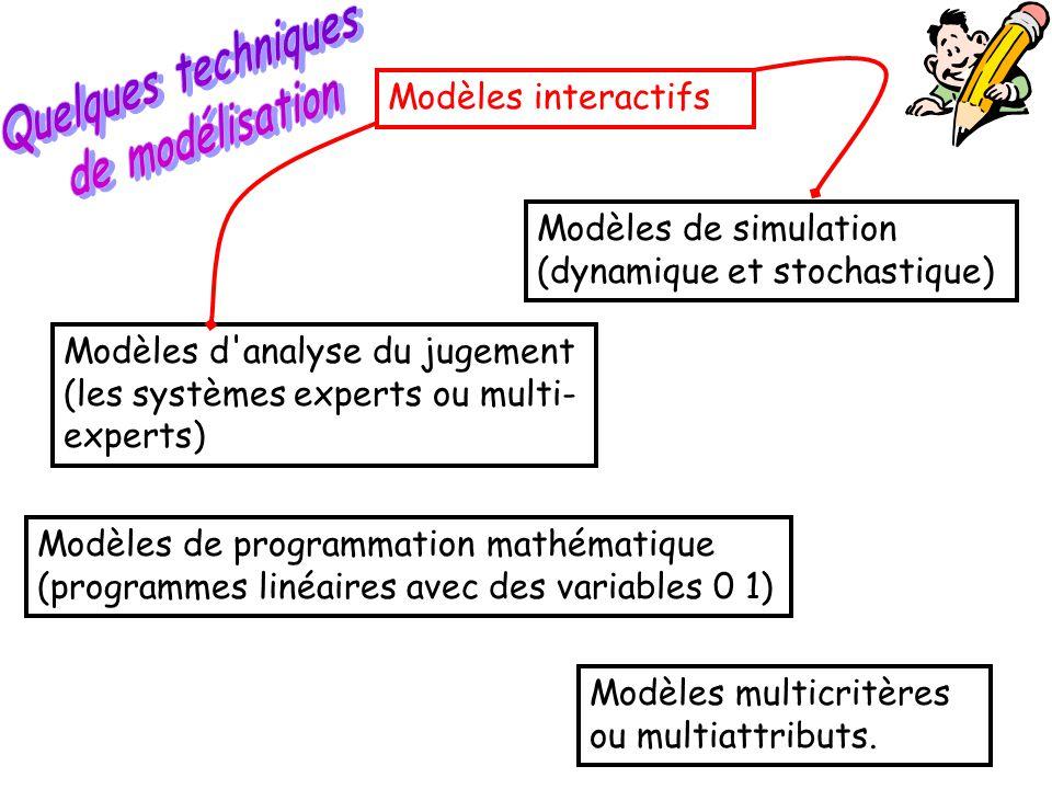 Modèles interactifs Modèles de simulation (dynamique et stochastique) Modèles d'analyse du jugement (les systèmes experts ou multi- experts) Modèles d