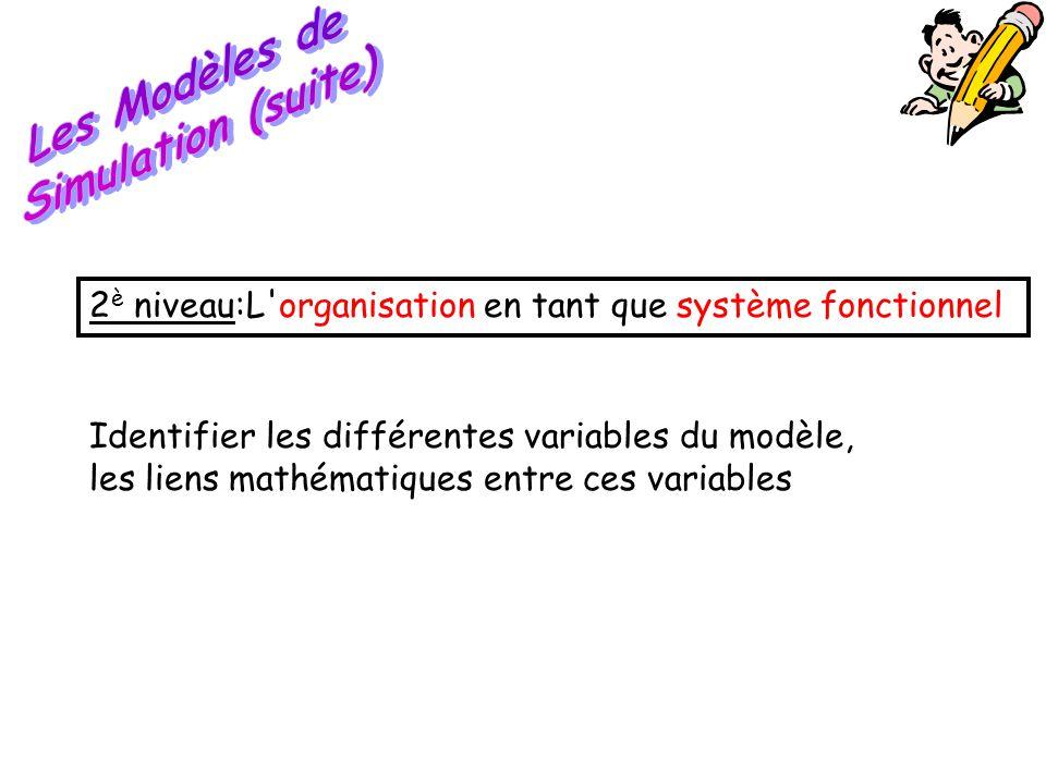 Identifier les différentes variables du modèle, les liens mathématiques entre ces variables 2 è niveau:L'organisation en tant que système fonctionnel