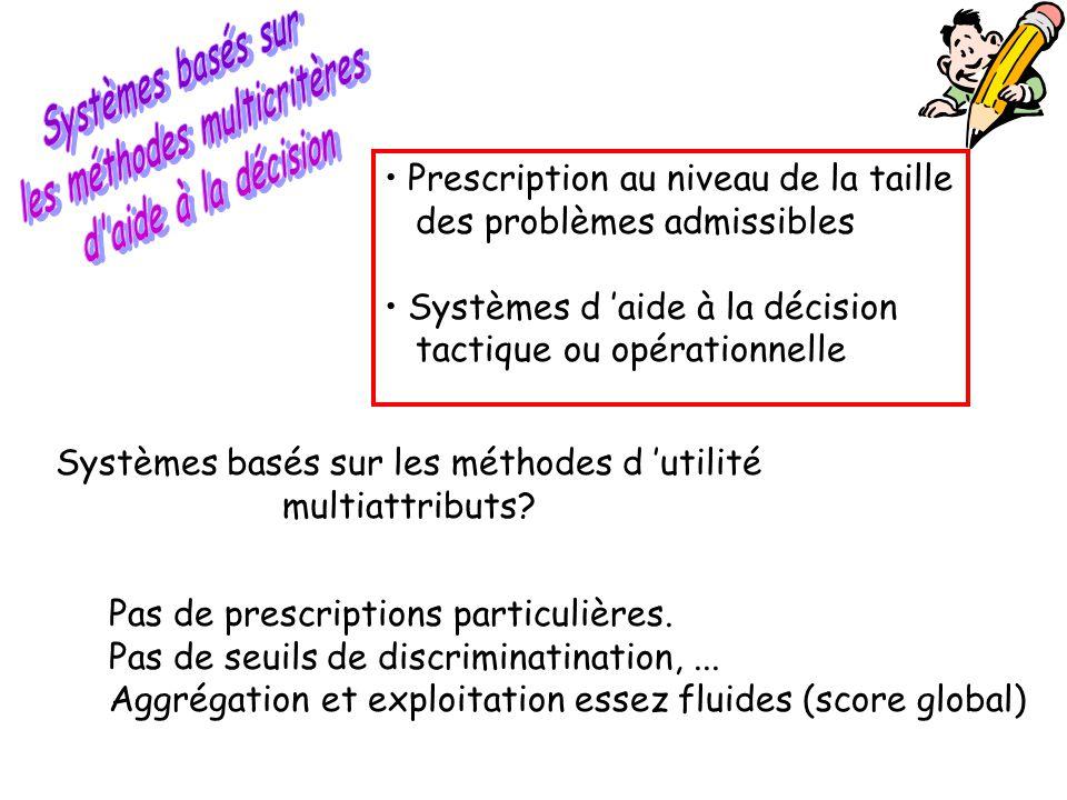 • Prescription au niveau de la taille des problèmes admissibles • Systèmes d 'aide à la décision tactique ou opérationnelle Systèmes basés sur les mét