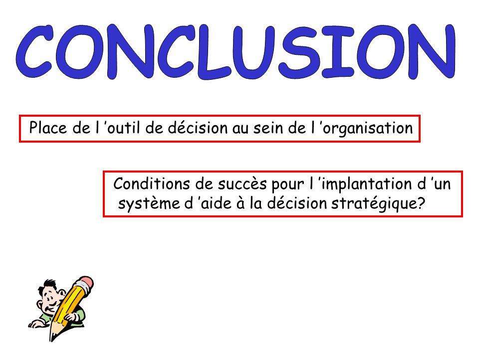 Conditions de succès pour l 'implantation d 'un système d 'aide à la décision stratégique? Place de l 'outil de décision au sein de l 'organisation