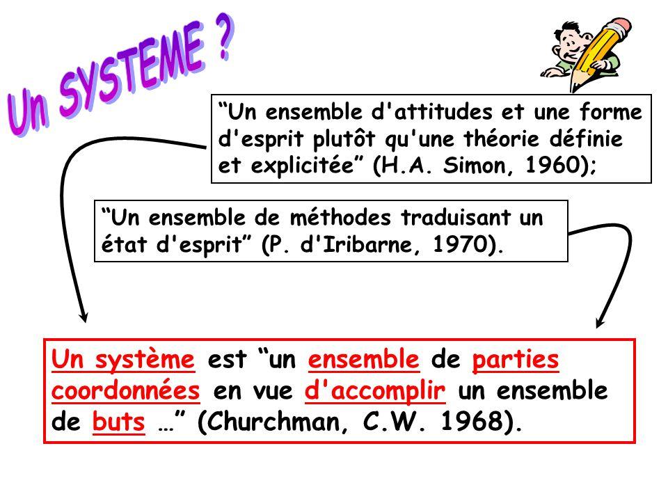"""""""Un ensemble d'attitudes et une forme d'esprit plutôt qu'une théorie définie et explicitée"""" (H.A. Simon, 1960); """"Un ensemble de méthodes traduisant un"""