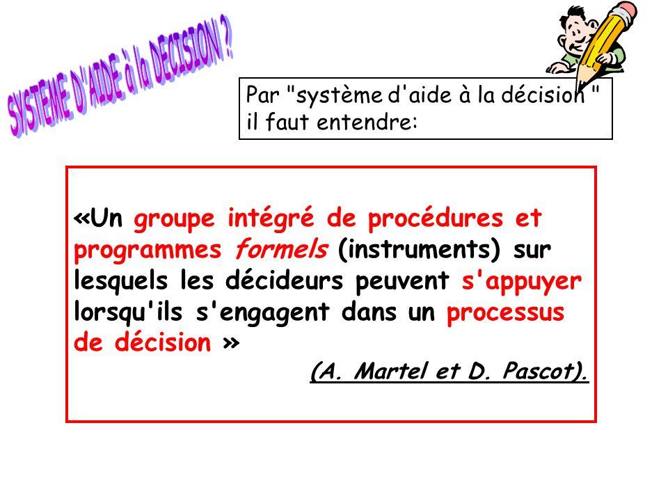 développement de systèmes hybrides et de systèmes experts flous.
