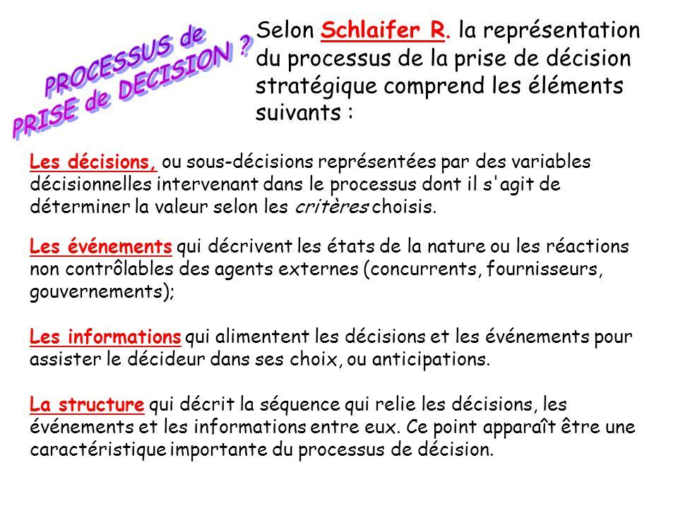 1 Les trois principaux niveaux de décision dans l organisation 2 Quelques classifications des décisions managériales 2.1 la classification de le Moigne 2.2 la classification de H.
