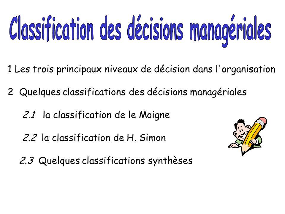 Les décisions dites stratégiques (les grandes ) Les décisions dites tactiques ou de gestion (les moyennes ) Les décisions dites opérationnelles (les petites ) Sens de l importance croissante (poids, échéance, standing du décideur, etc…)