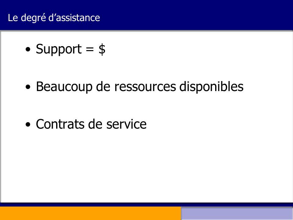 Le degré d'assistance •Support = $ •Beaucoup de ressources disponibles •Contrats de service