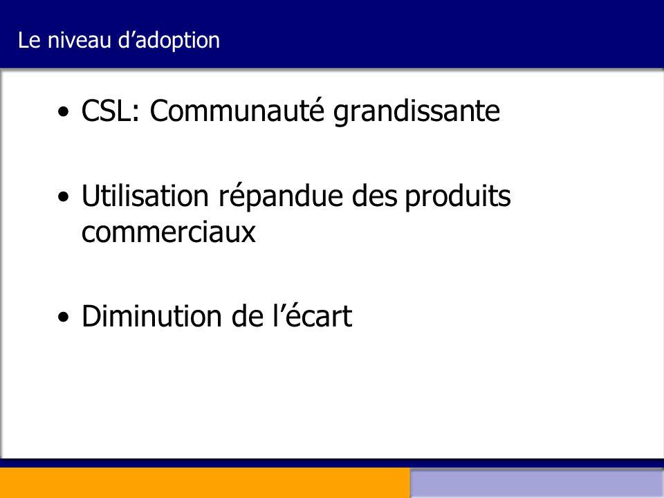 Le niveau d'adoption •CSL: Communauté grandissante •Utilisation répandue des produits commerciaux •Diminution de l'écart
