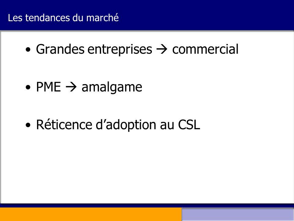 Les tendances du marché •Grandes entreprises  commercial •PME  amalgame •Réticence d'adoption au CSL
