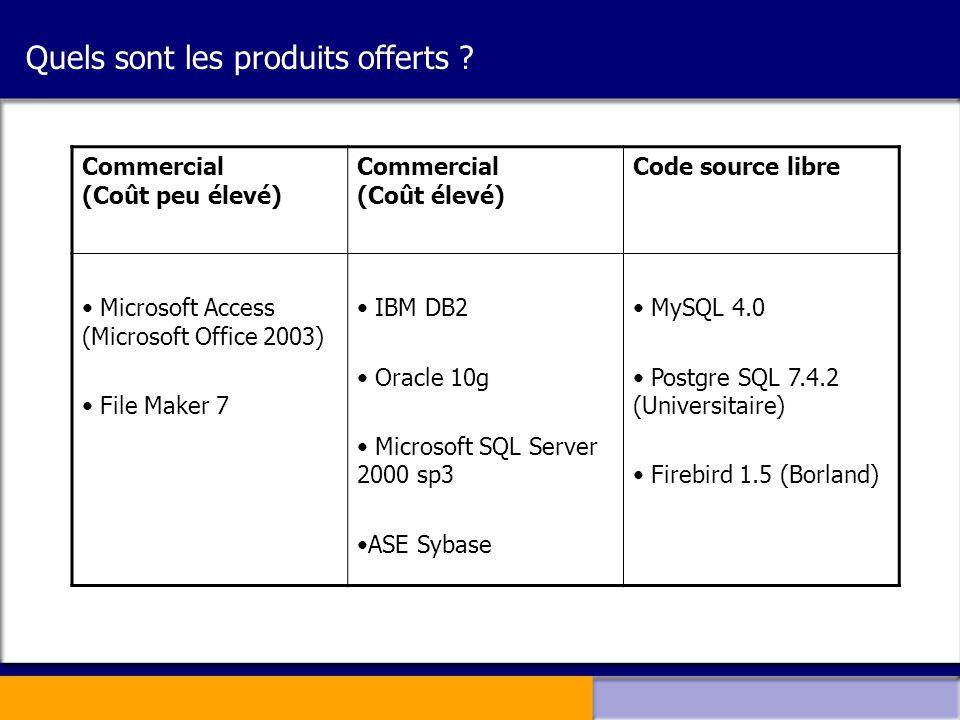 Quels sont les produits offerts ? Commercial (Coût peu élevé) Commercial (Coût élevé) Code source libre • Microsoft Access (Microsoft Office 2003) • F