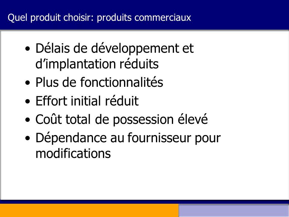 Quel produit choisir: produits commerciaux •Délais de développement et d'implantation réduits •Plus de fonctionnalités •Effort initial réduit •Coût to