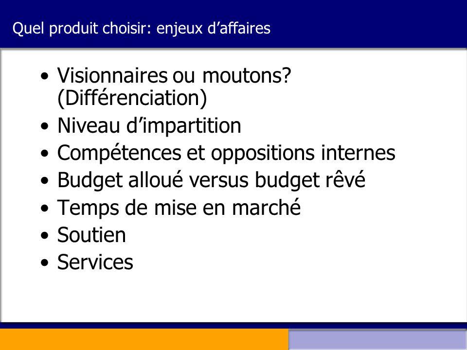 Quel produit choisir: enjeux d'affaires •Visionnaires ou moutons? (Différenciation) •Niveau d'impartition •Compétences et oppositions internes •Budget
