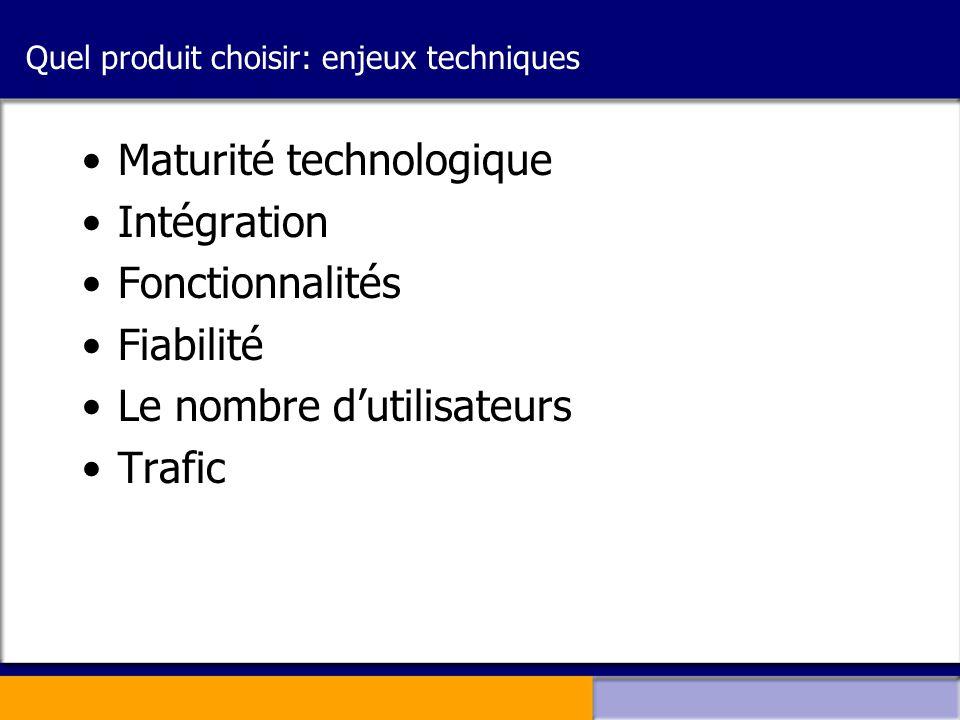 Quel produit choisir: enjeux techniques •Maturité technologique •Intégration •Fonctionnalités •Fiabilité •Le nombre d'utilisateurs •Trafic
