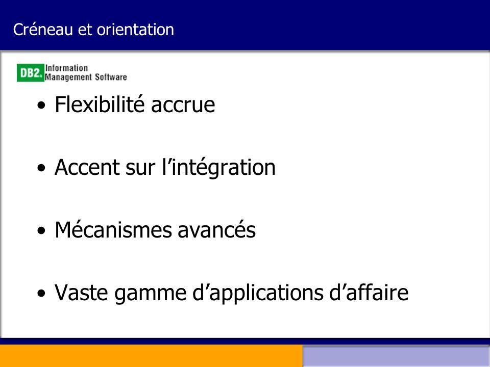 Créneau et orientation •Flexibilité accrue •Accent sur l'intégration •Mécanismes avancés •Vaste gamme d'applications d'affaire