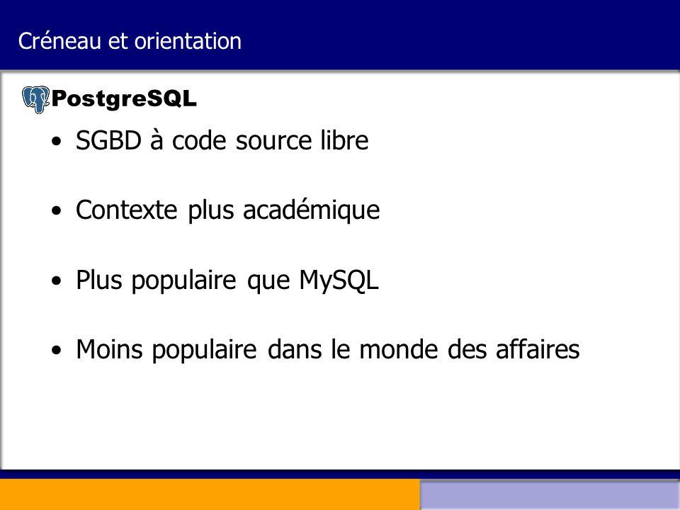 Créneau et orientation •SGBD à code source libre •Contexte plus académique •Plus populaire que MySQL •Moins populaire dans le monde des affaires Postg