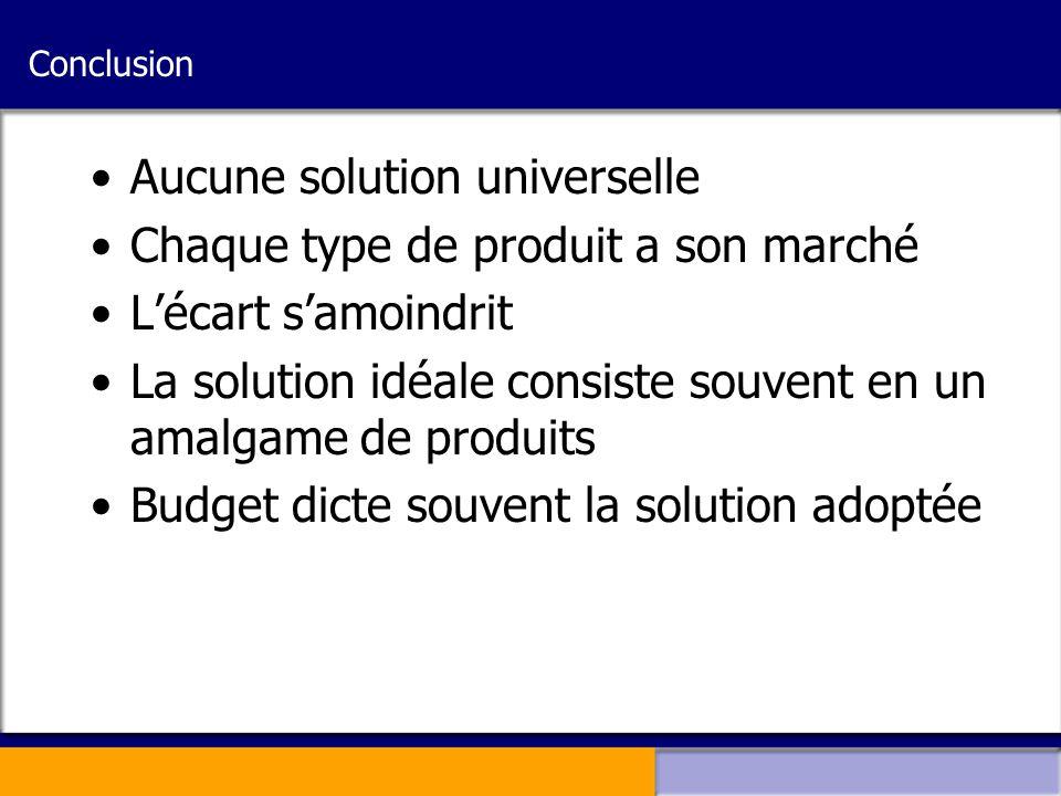 Conclusion •Aucune solution universelle •Chaque type de produit a son marché •L'écart s'amoindrit •La solution idéale consiste souvent en un amalgame