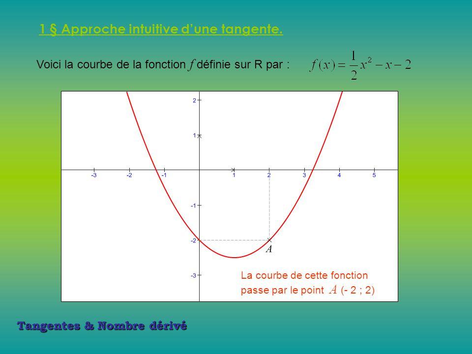 1 § Approche intuitive d'une tangente. Voici la courbe de la fonction f définie sur R par : La courbe de cette fonction passe par le point A (- 2 ; 2)