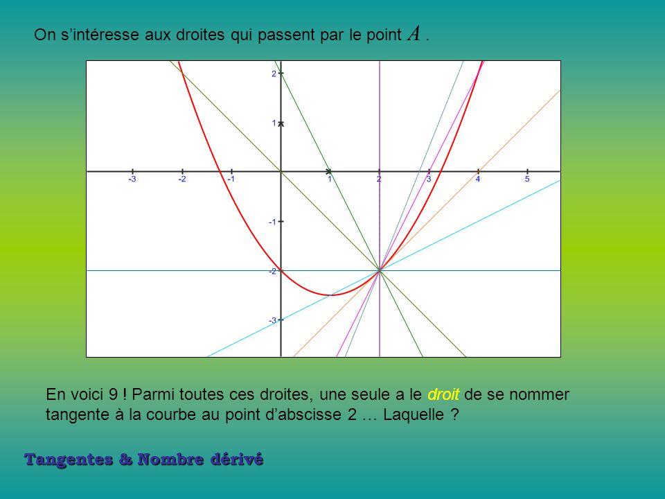Tangentes & Nombre dérivé Cette droite est la seule qui suit la courbe au voisinage du point A.A.