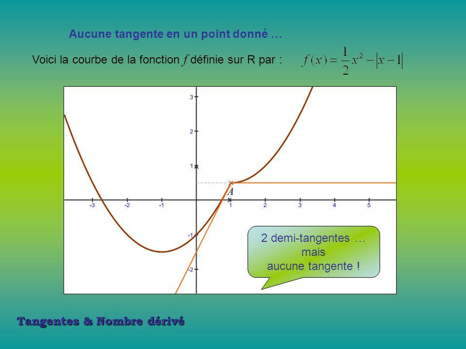 Tangentes & Nombre dérivé Aucune tangente en un point donné … Voici la courbe de la fonction f définie sur R par : 2 demi-tangentes … mais aucune tang