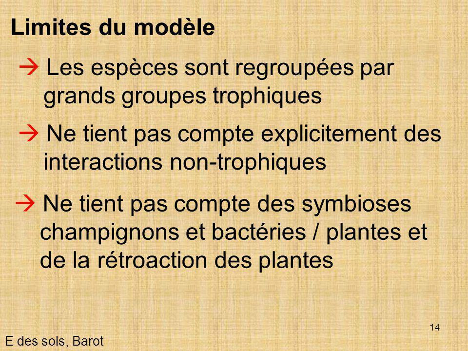 14  Les espèces sont regroupées par grands groupes trophiques E des sols, Barot  Ne tient pas compte explicitement des interactions non-trophiques L