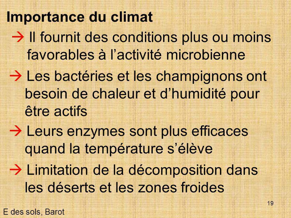 19  Il fournit des conditions plus ou moins favorables à l'activité microbienne E des sols, Barot Importance du climat  Leurs enzymes sont plus effi