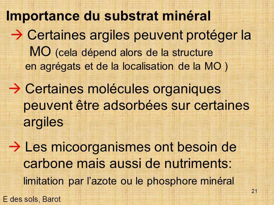 21  Certaines argiles peuvent protéger la MO (cela dépend alors de la structure en agrégats et de la localisation de la MO ) E des sols, Barot Import