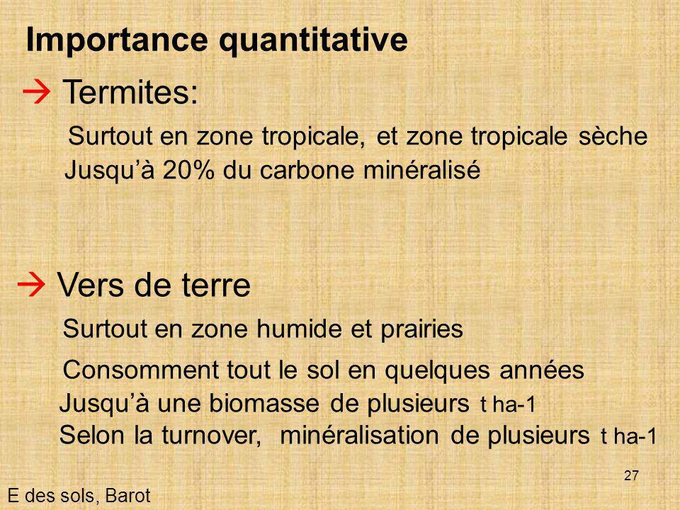 27 E des sols, Barot  Vers de terre Surtout en zone humide et prairies Consomment tout le sol en quelques années Jusqu'à une biomasse de plusieurs t