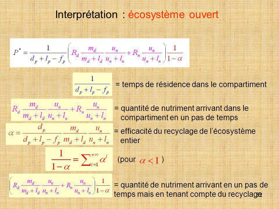 52 Interprétation : écosystème ouvert = temps de résidence dans le compartiment = quantité de nutriment arrivant dans le compartiment en un pas de tem