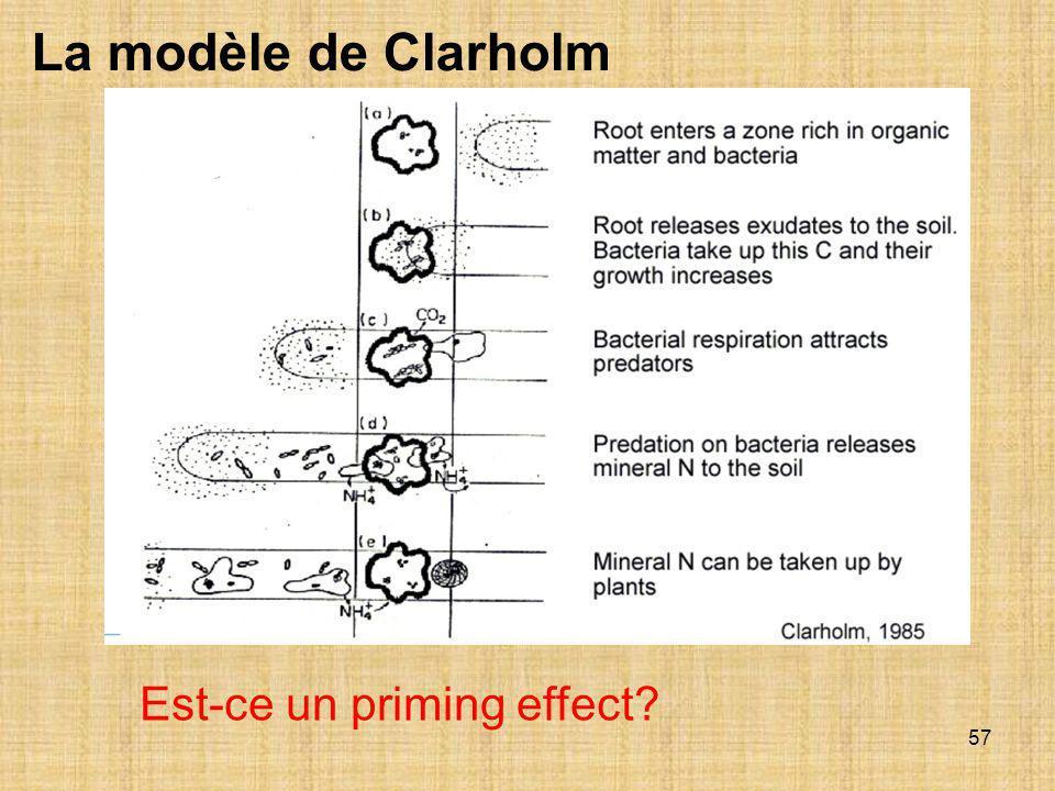57 Est-ce un priming effect? La modèle de Clarholm