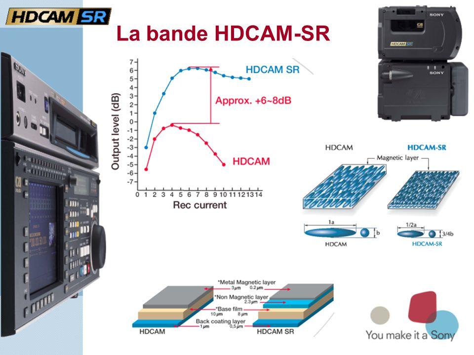 La bande HDCAM-SR