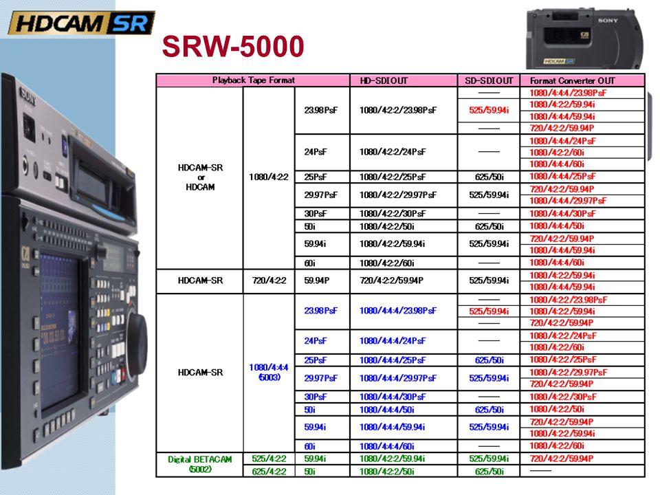 SRW-5000