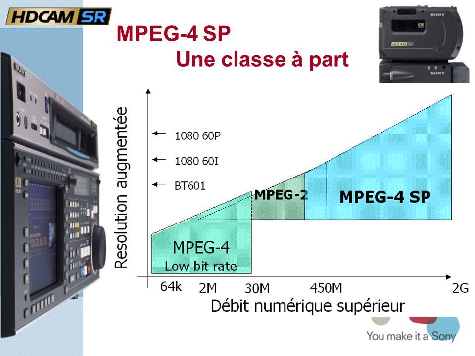 MPEG-4 SP Une classe à part