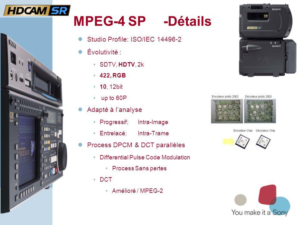 MPEG-4 SP-Détails  Studio Profile: ISO/IEC 14496-2  Évolutivité : • SDTV, HDTV, 2k • 422, RGB • 10, 12bit • up to 60P  Adapté à l'analyse • Progressif;Intra-Image • Entrelacé;Intra-Trame  Process DPCM & DCT parallèles • Differential Pulse Code Modulation • Process Sans pertes • DCT • Amélioré / MPEG-2