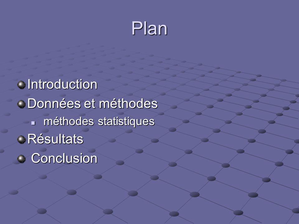 Plan Introduction Données et méthodes  méthodes statistiques Résultats Conclusion Conclusion