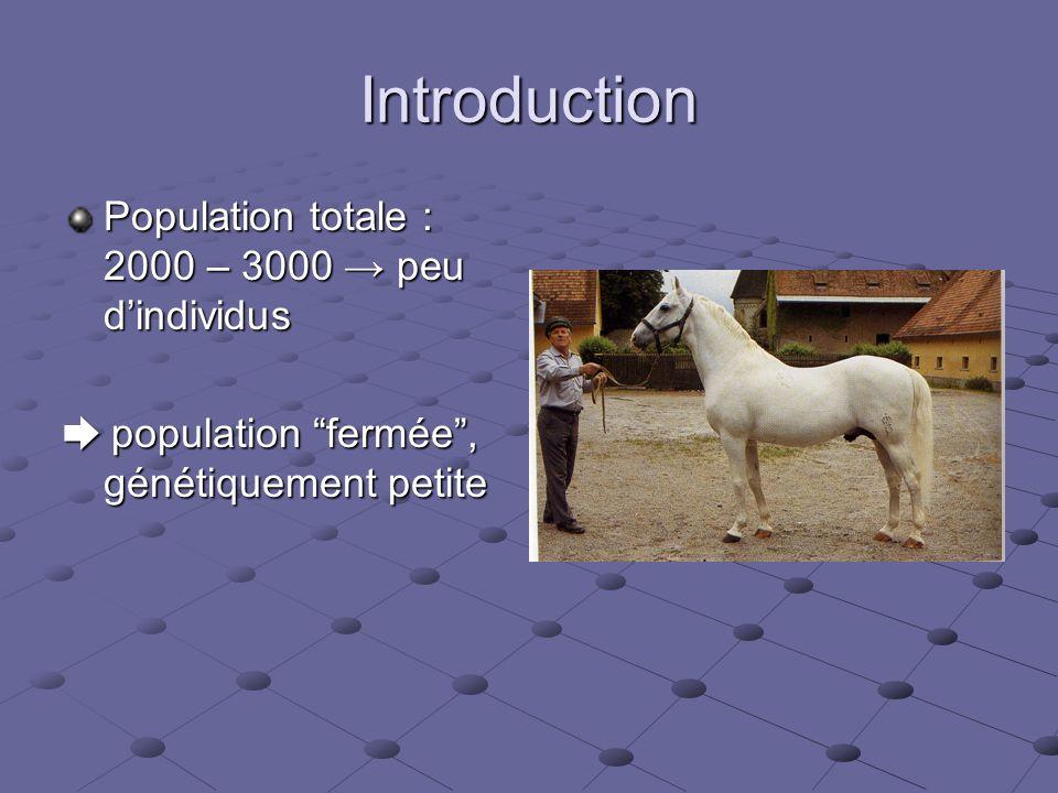 Introduction Population totale : 2000 – 3000 → peu d'individus ➨ population fermée , génétiquement petite