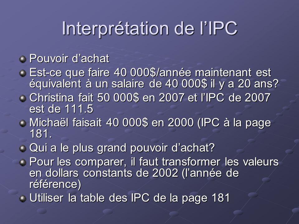 Interprétation de l'IPC Pouvoir d'achat Est-ce que faire 40 000$/année maintenant est équivalent à un salaire de 40 000$ il y a 20 ans.
